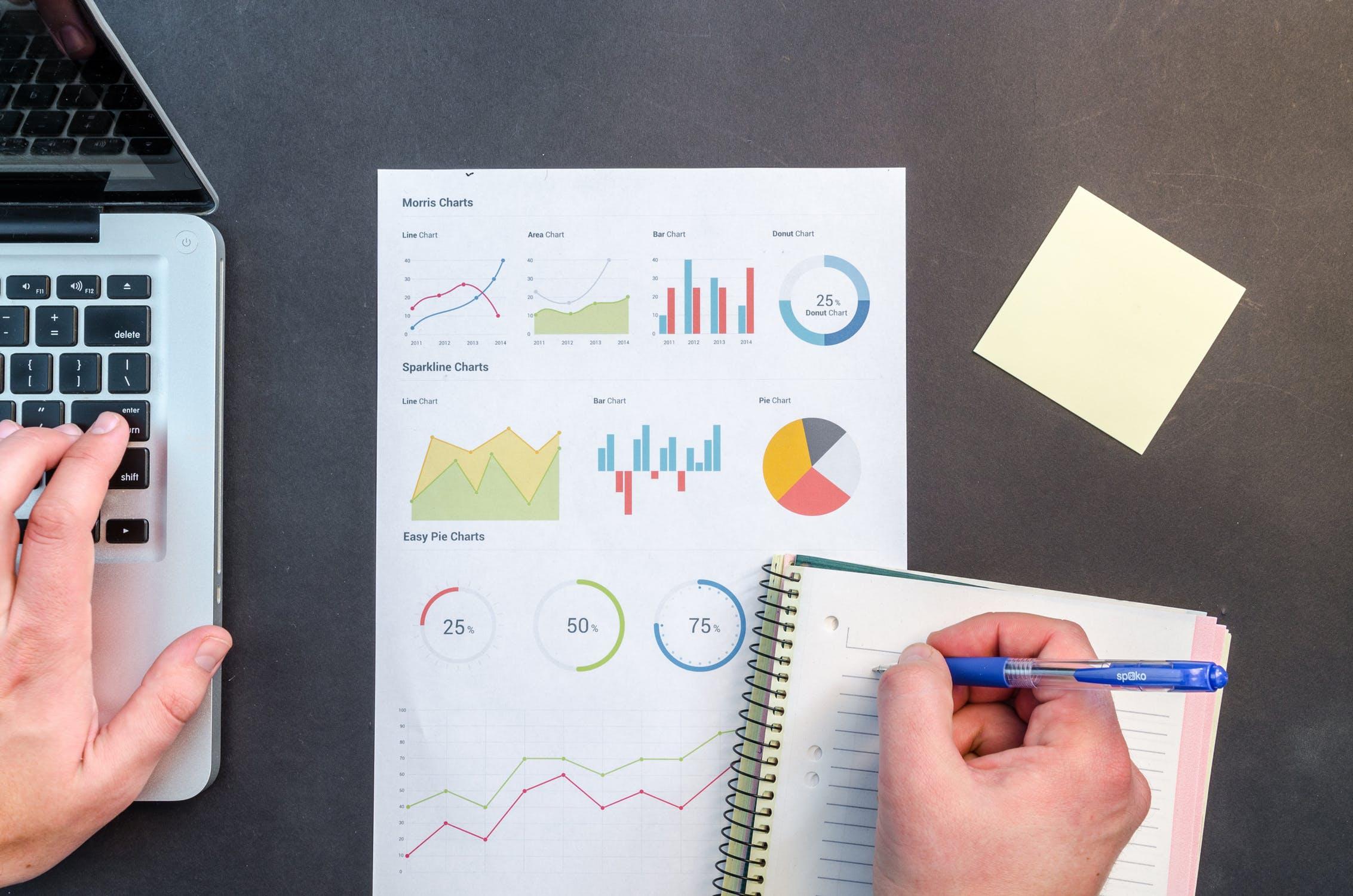 Daten und Fakten sind erforderlich, wenn Sie einen Fachartikel schreiben