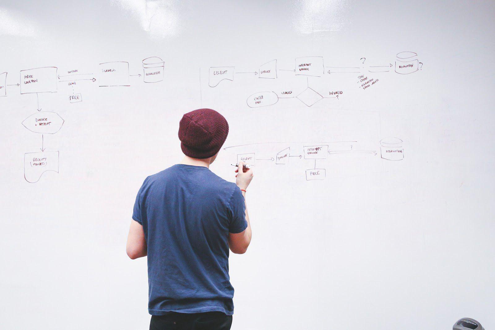 PR für Start-ups planen